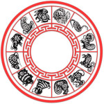 Chinese-Animal-Zodiac-Calculator